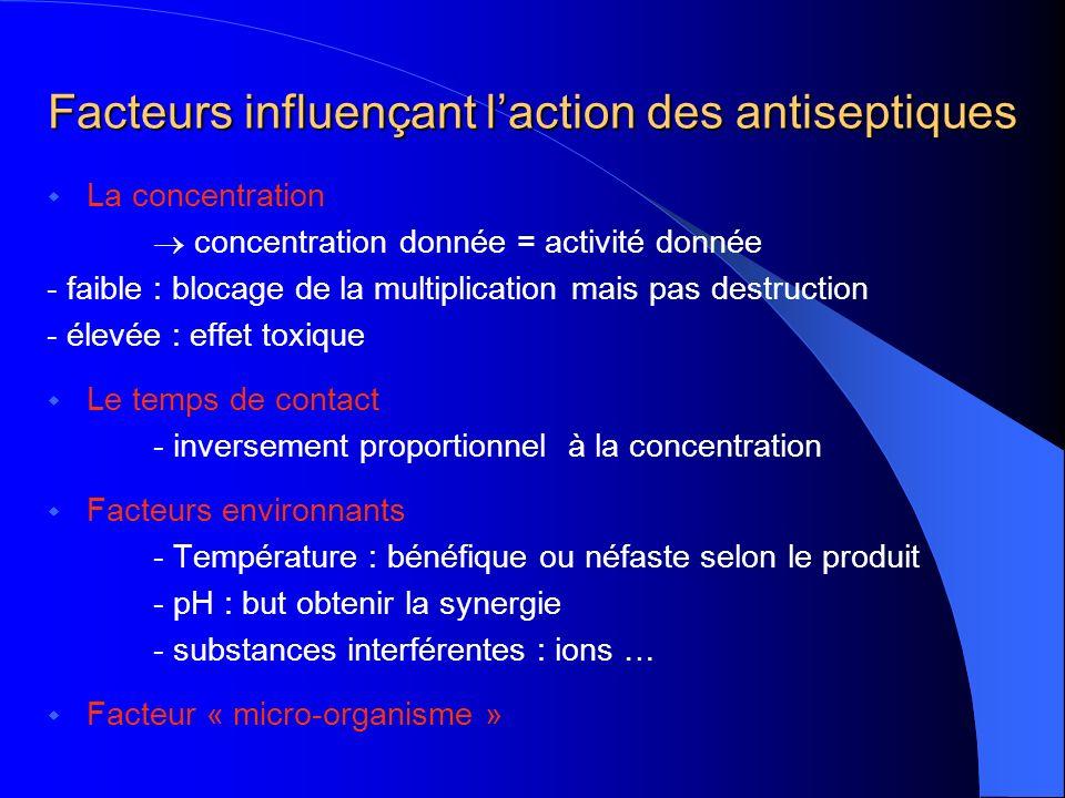 Facteurs influençant l'action des antiseptiques