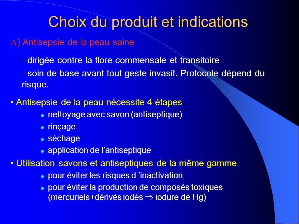Choix du produit et indications