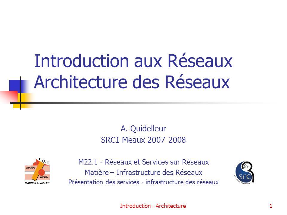 Introduction aux Réseaux Architecture des Réseaux