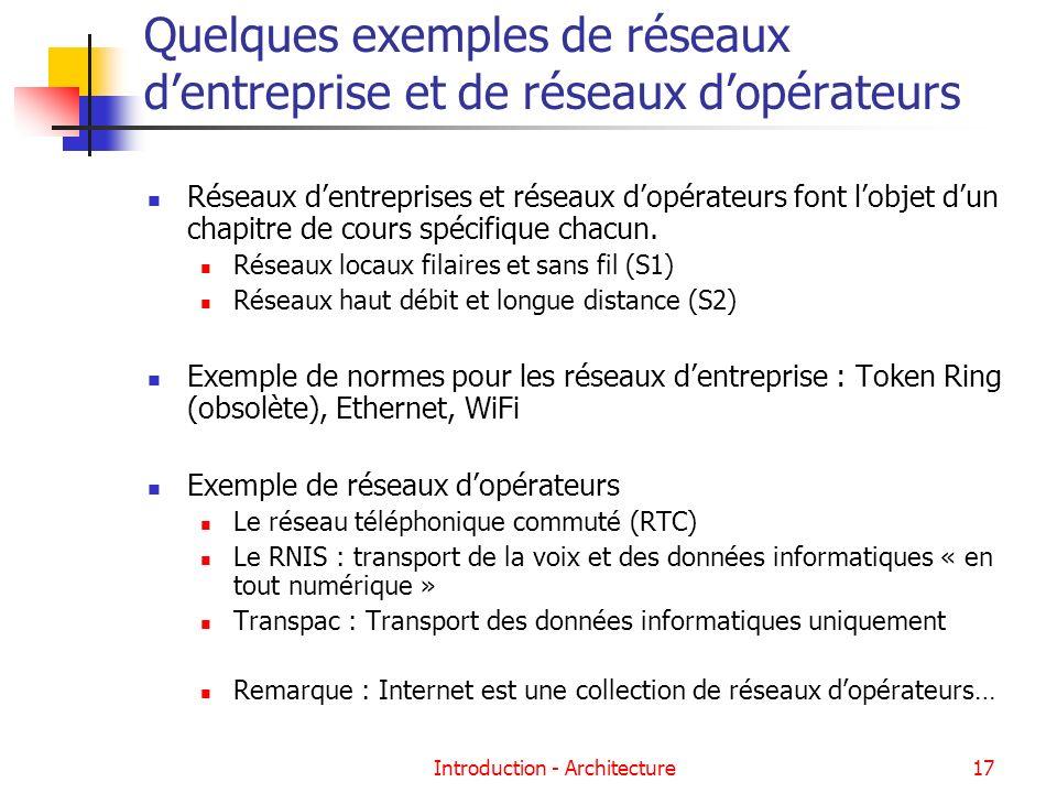 Quelques exemples de réseaux d'entreprise et de réseaux d'opérateurs