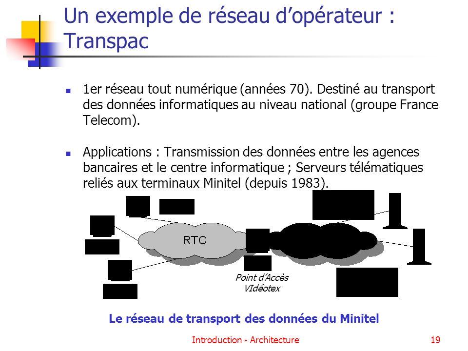 Un exemple de réseau d'opérateur : Transpac
