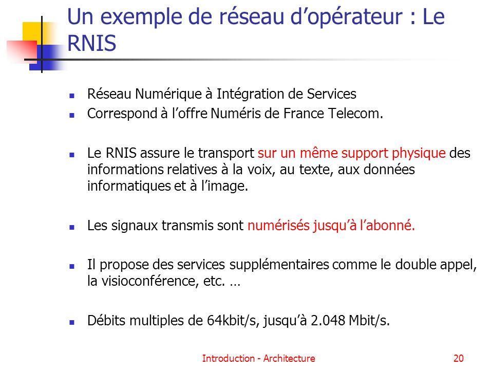 Un exemple de réseau d'opérateur : Le RNIS