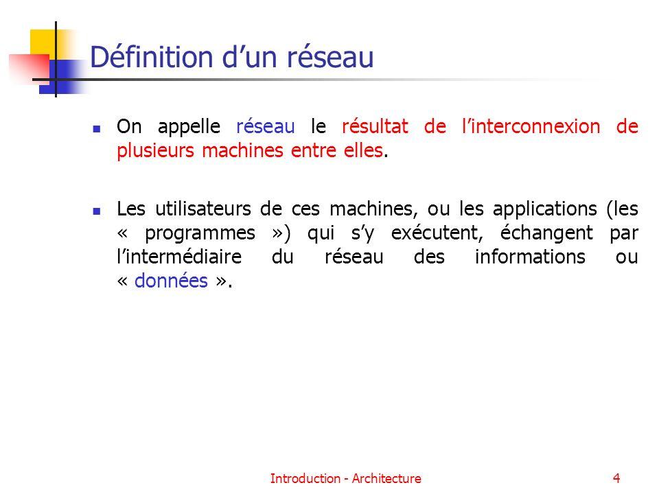 introduction aux r seaux architecture des r seaux ppt