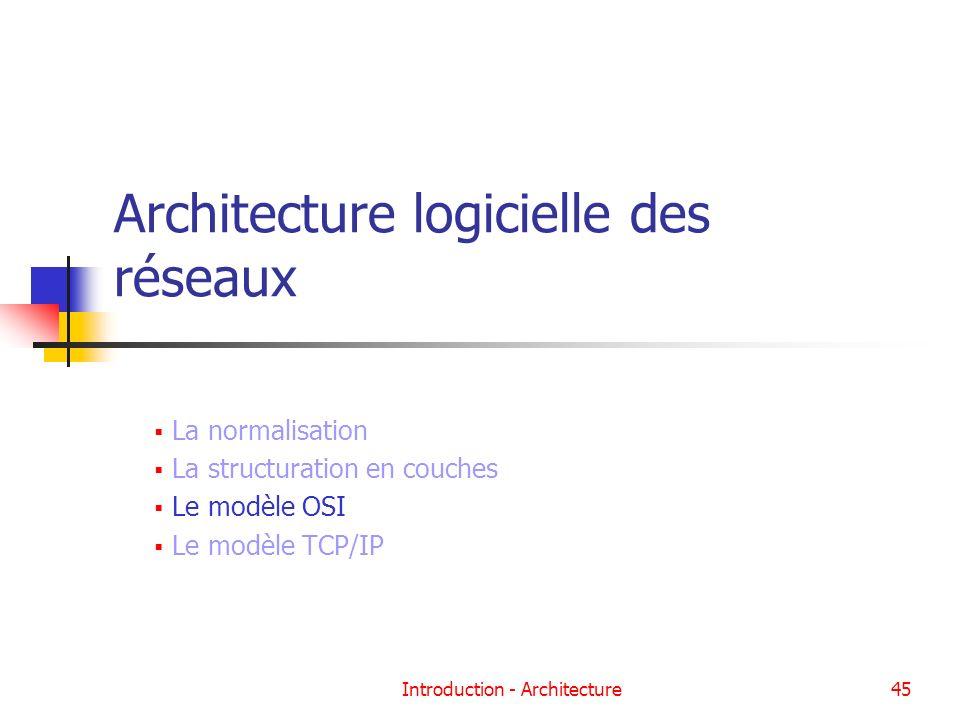 Introduction aux r seaux architecture des r seaux ppt for Architecture logicielle exemple