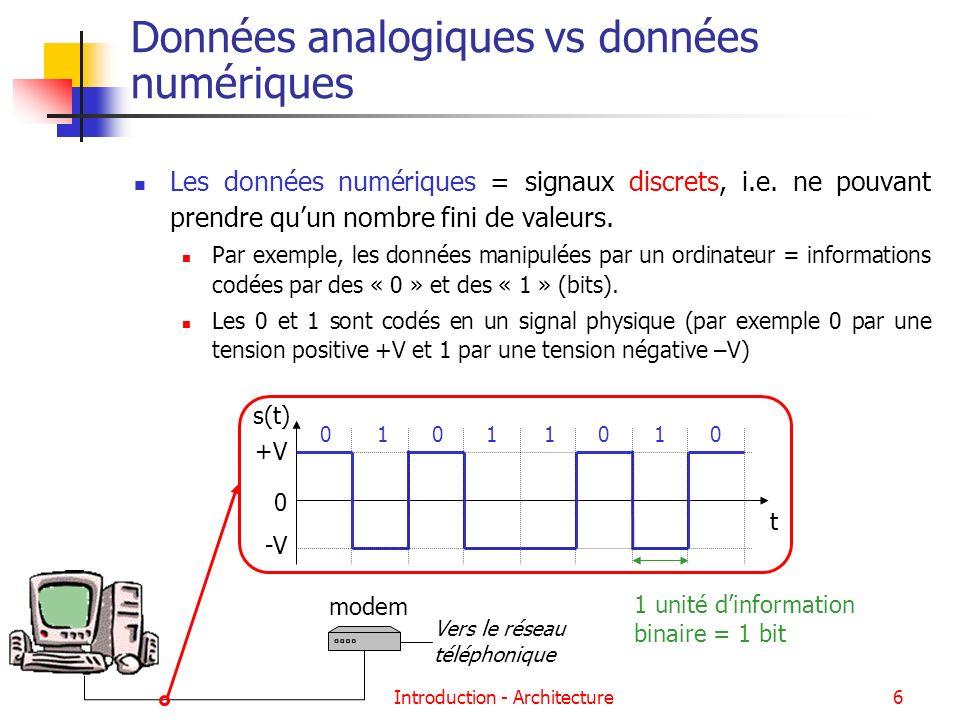 Données analogiques vs données numériques