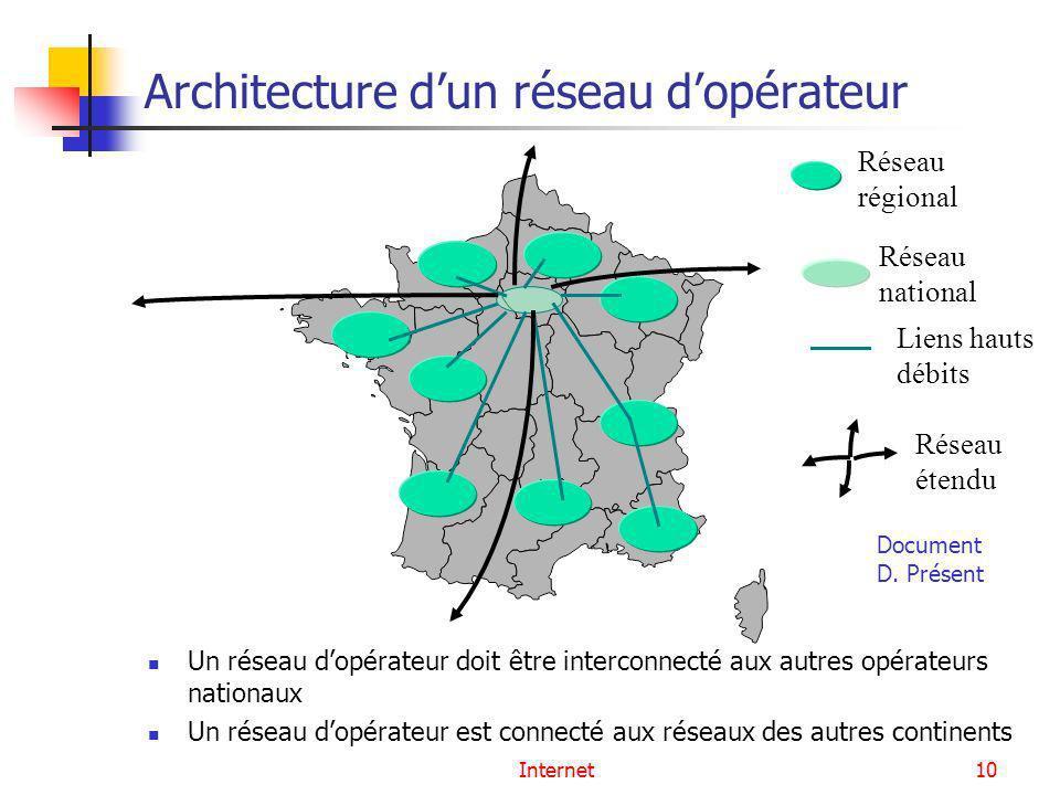 Architecture d'un réseau d'opérateur