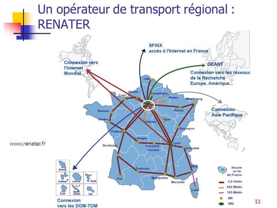 Un opérateur de transport régional : RENATER