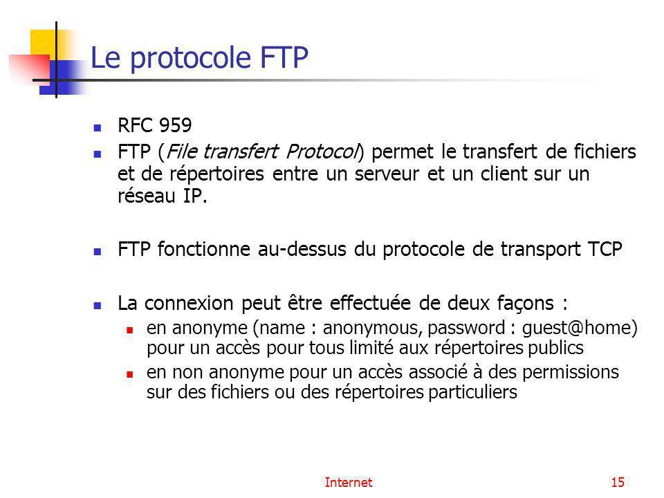 Le protocole FTP RFC 959.