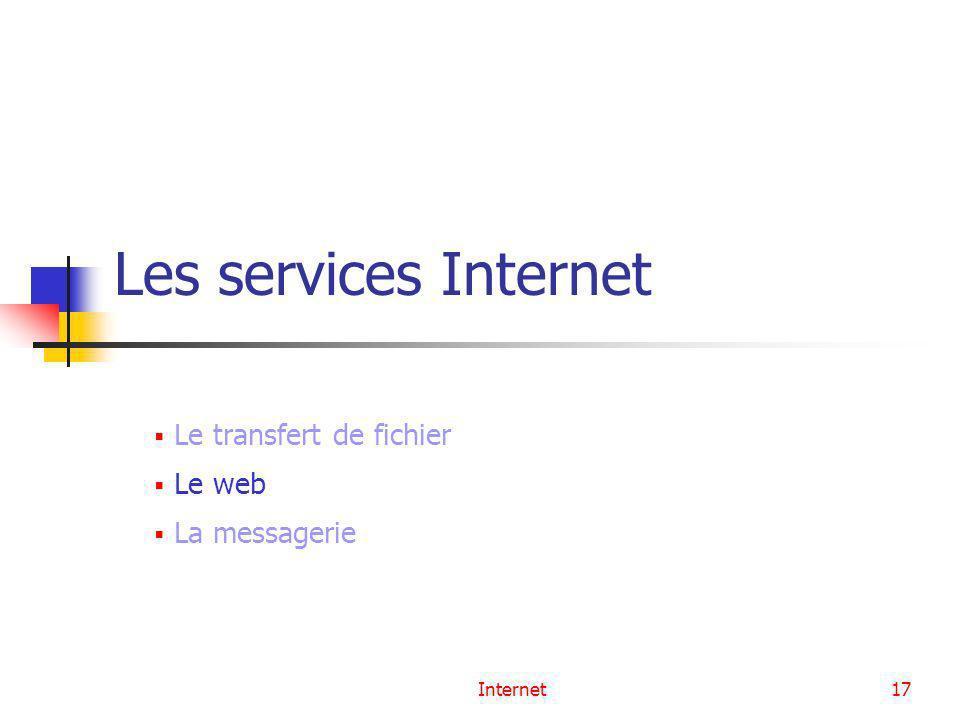 Le transfert de fichier Le web La messagerie