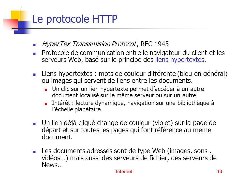 Le protocole HTTP HyperTex Transsmision Protocol , RFC 1945