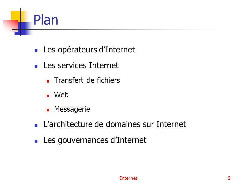 Plan Les opérateurs d'Internet Les services Internet