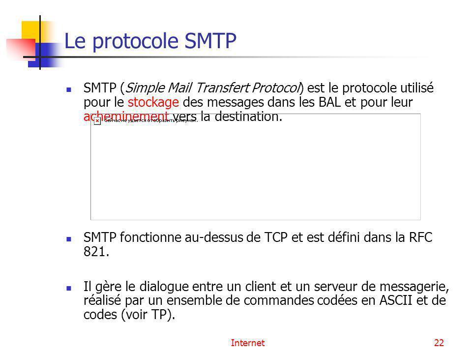 Le protocole SMTP