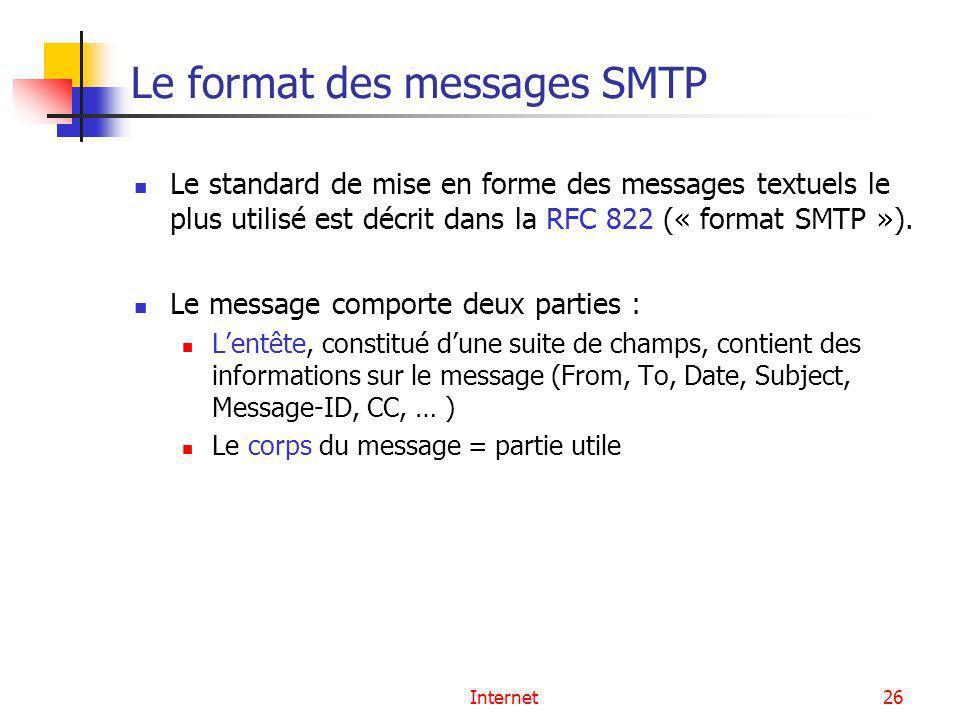 Le format des messages SMTP