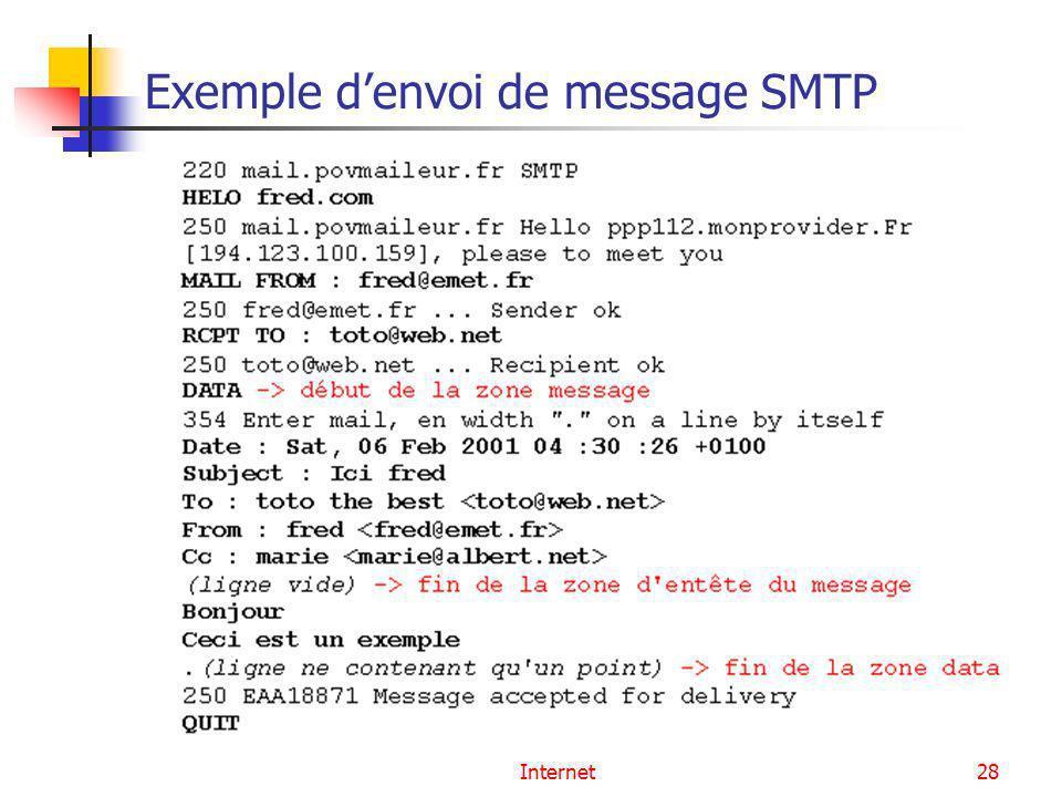 Exemple d'envoi de message SMTP