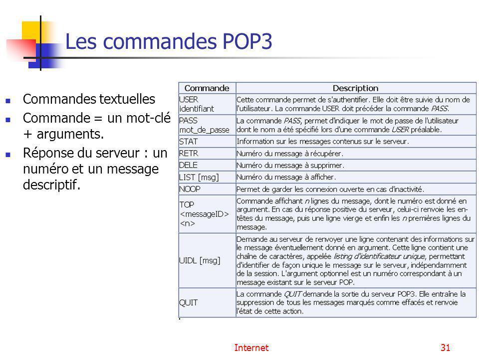Les commandes POP3 Commandes textuelles