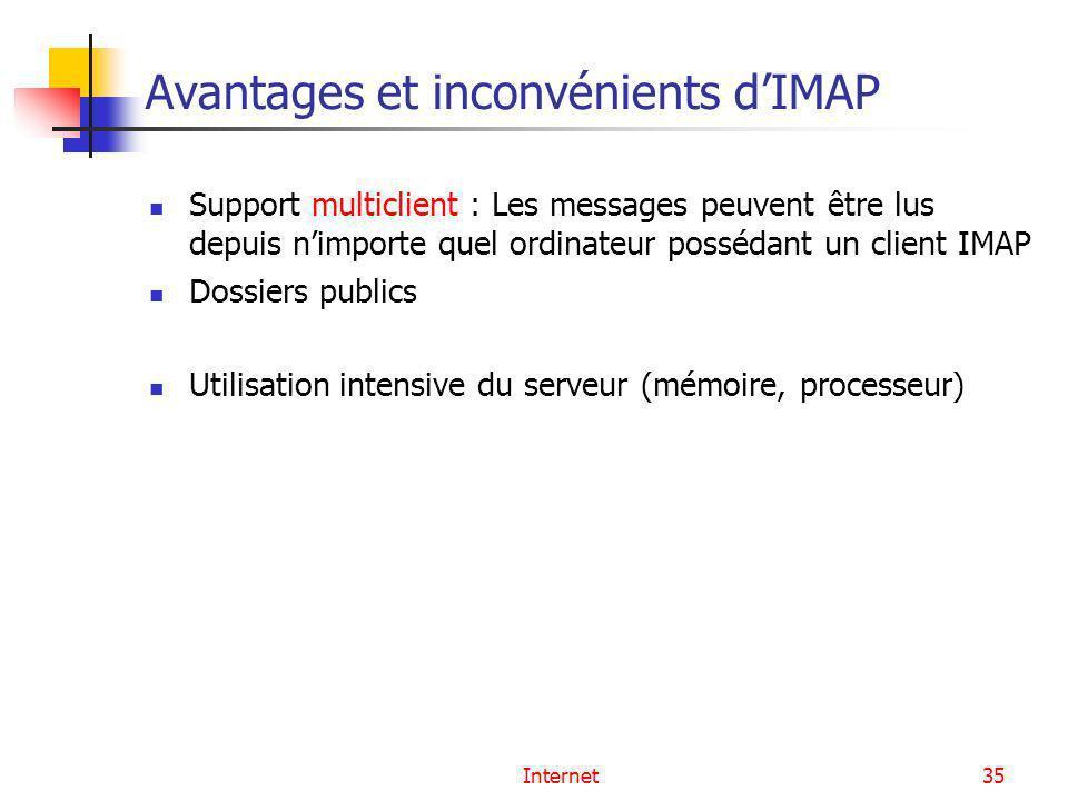 Avantages et inconvénients d'IMAP