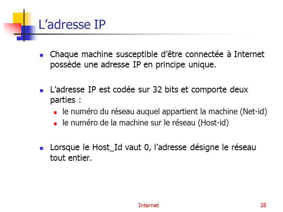 L'adresse IP Chaque machine susceptible d'être connectée à Internet possède une adresse IP en principe unique.