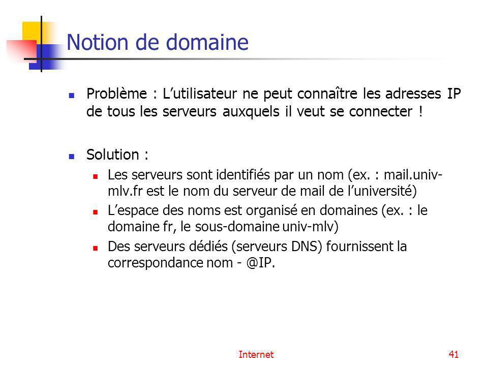 Notion de domaine Problème : L'utilisateur ne peut connaître les adresses IP de tous les serveurs auxquels il veut se connecter !