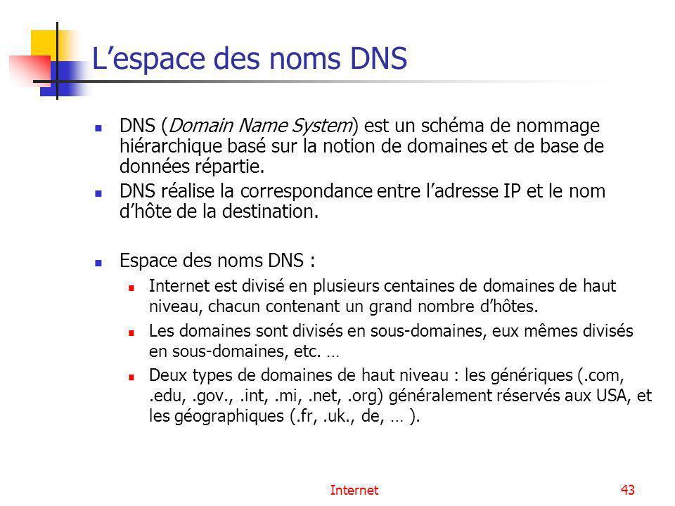 L'espace des noms DNSDNS (Domain Name System) est un schéma de nommage hiérarchique basé sur la notion de domaines et de base de données répartie.