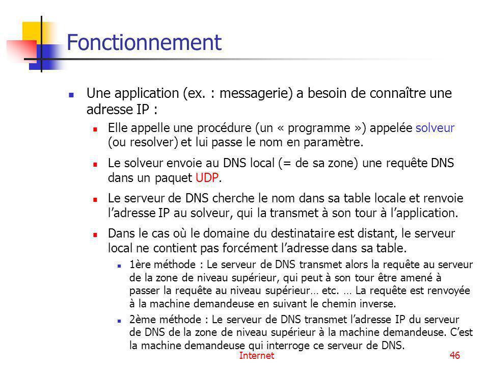 Fonctionnement Une application (ex. : messagerie) a besoin de connaître une adresse IP :