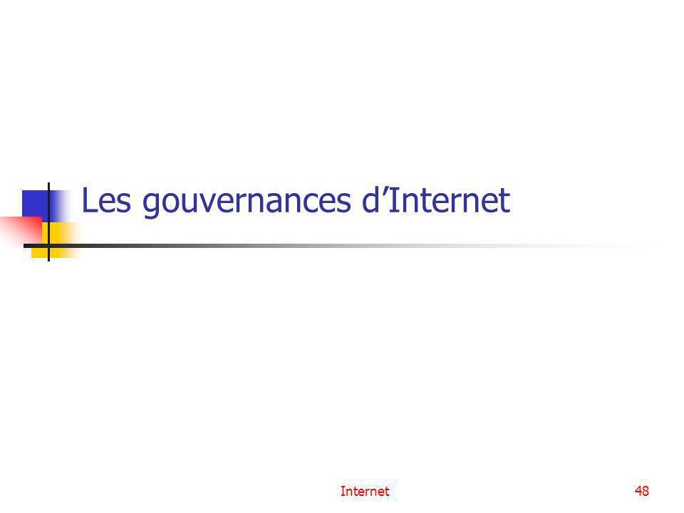 Les gouvernances d'Internet