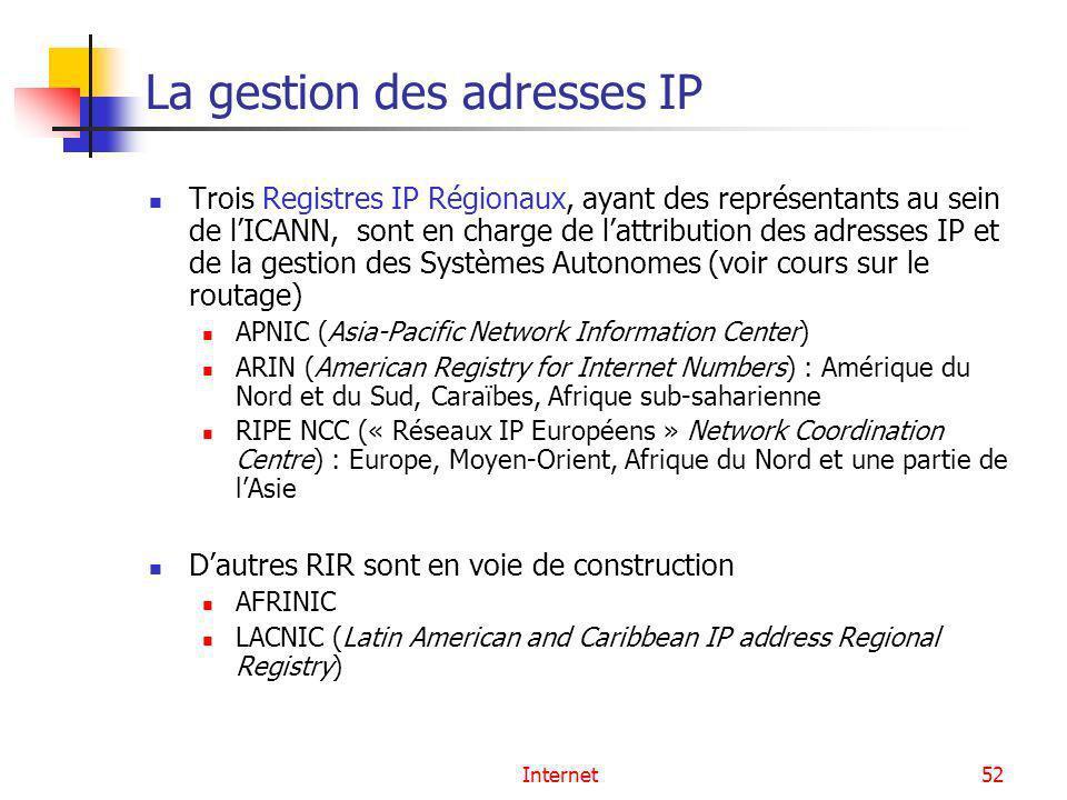 La gestion des adresses IP