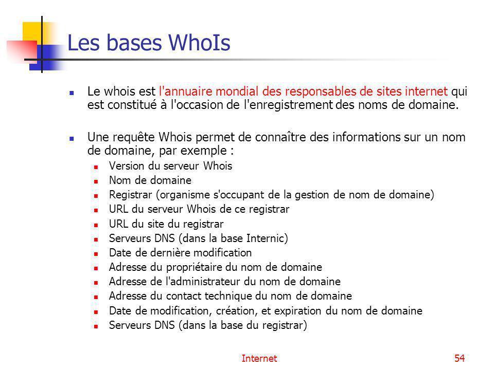 Les bases WhoIs