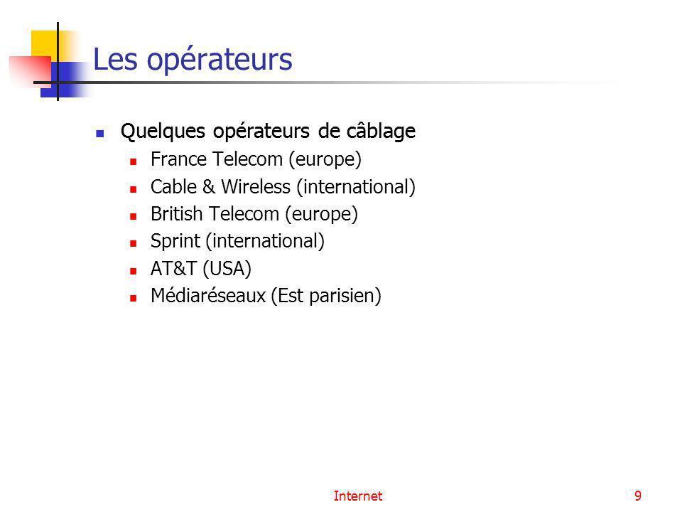 Les opérateurs Quelques opérateurs de câblage