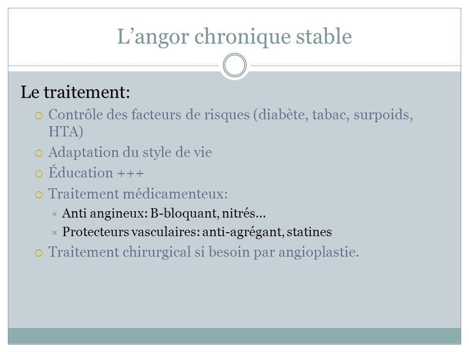 L'angor chronique stable