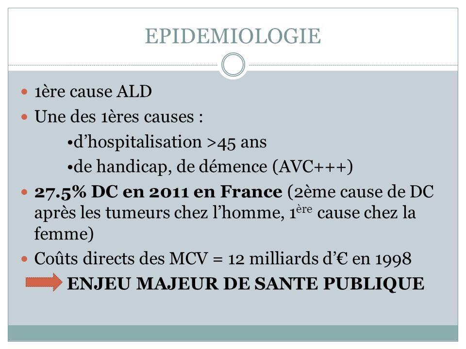 EPIDEMIOLOGIE 1ère cause ALD Une des 1ères causes :