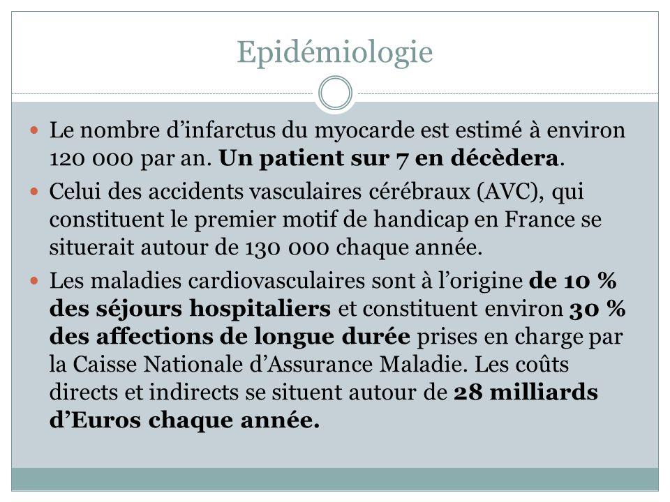 Epidémiologie Le nombre d'infarctus du myocarde est estimé à environ 120 000 par an. Un patient sur 7 en décèdera.