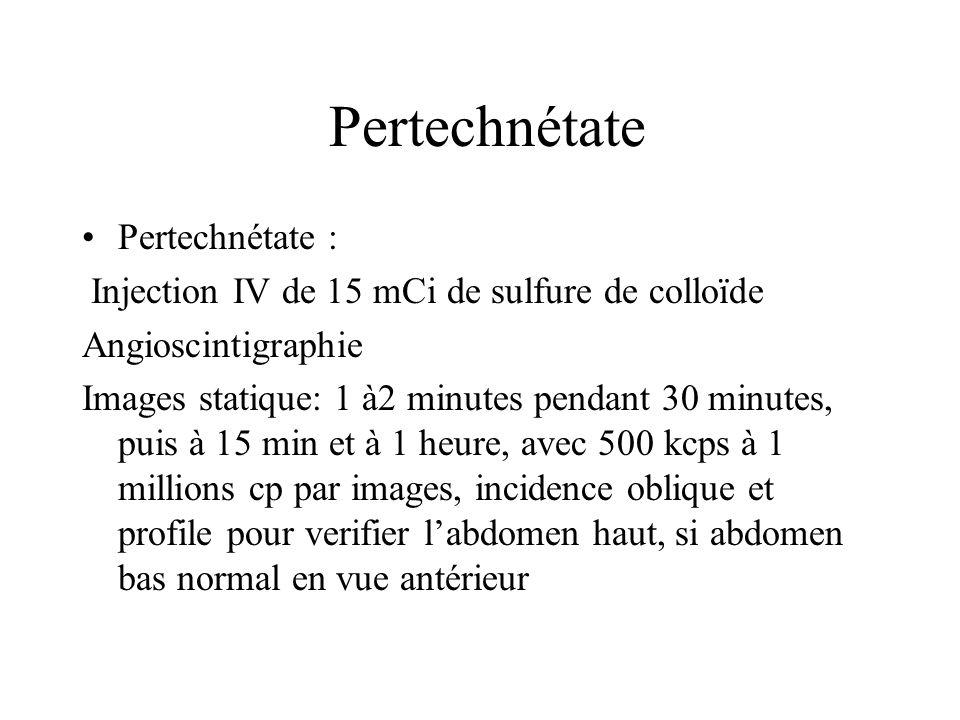 Pertechnétate Pertechnétate :