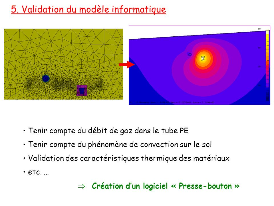 5. Validation du modèle informatique