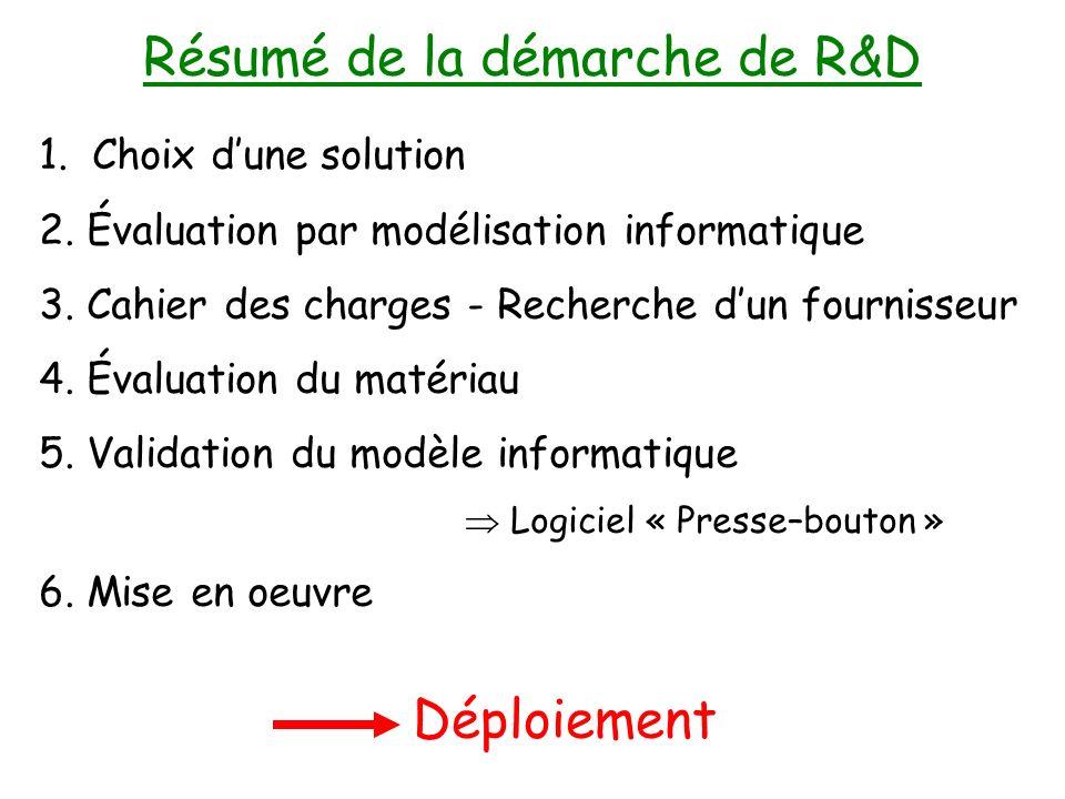 Résumé de la démarche de R&D