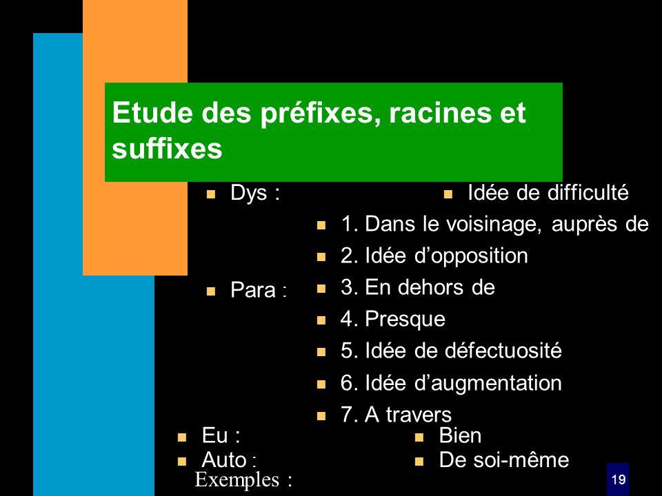 Etude des préfixes, racines et suffixes