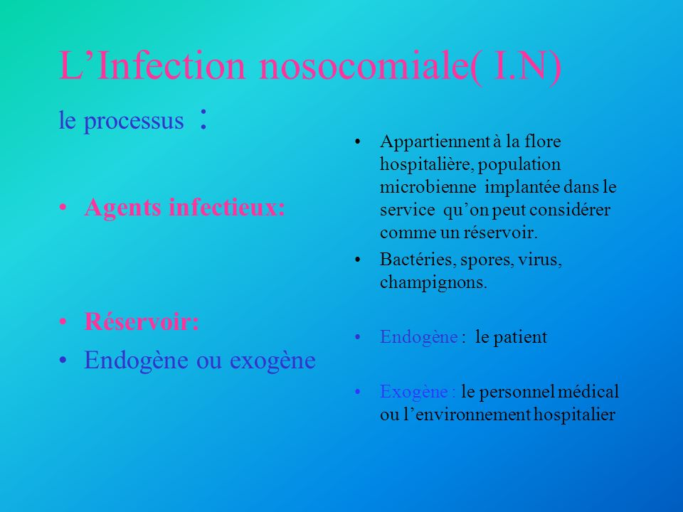 L'Infection nosocomiale( I.N) le processus :