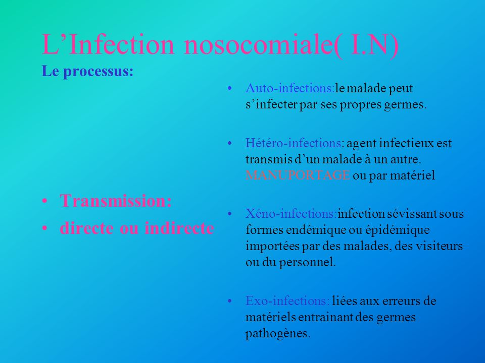 L'Infection nosocomiale( I.N) Le processus: