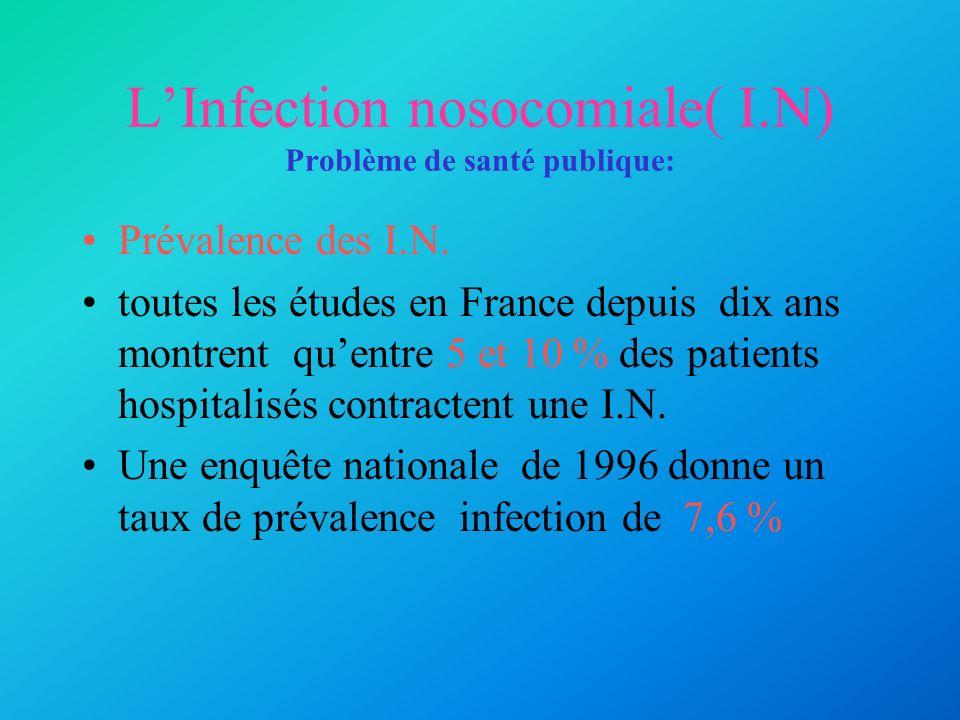 L'Infection nosocomiale( I.N) Problème de santé publique: