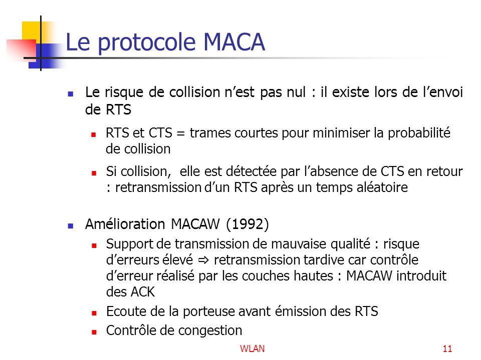 Le protocole MACA Le risque de collision n'est pas nul : il existe lors de l'envoi de RTS.