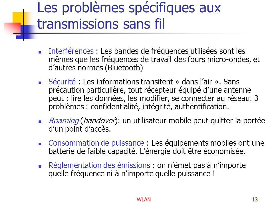 Les problèmes spécifiques aux transmissions sans fil