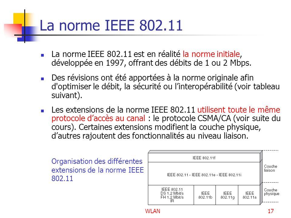 La norme IEEE 802.11 La norme IEEE 802.11 est en réalité la norme initiale, développée en 1997, offrant des débits de 1 ou 2 Mbps.