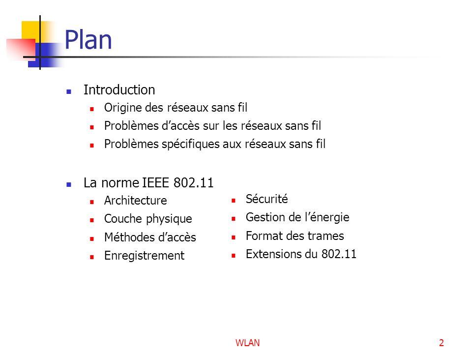 Plan Introduction La norme IEEE 802.11 Origine des réseaux sans fil