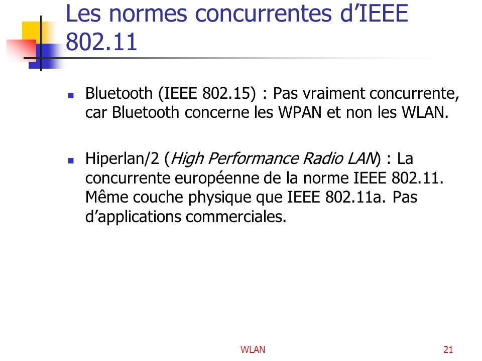Les normes concurrentes d'IEEE 802.11