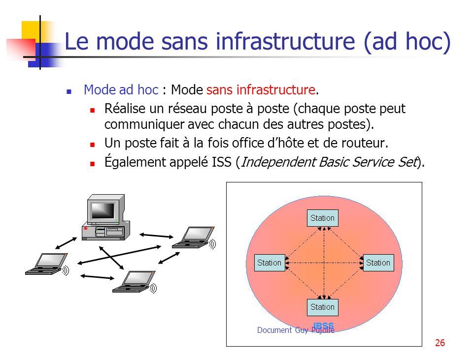 Le mode sans infrastructure (ad hoc)