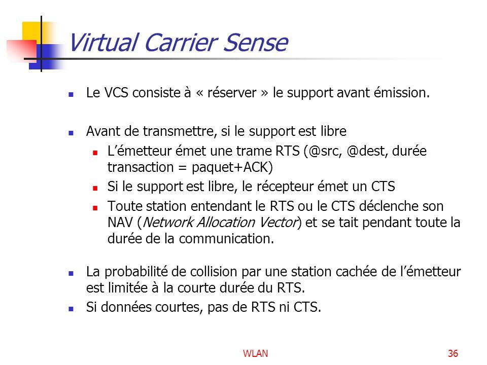 Virtual Carrier Sense Le VCS consiste à « réserver » le support avant émission. Avant de transmettre, si le support est libre.