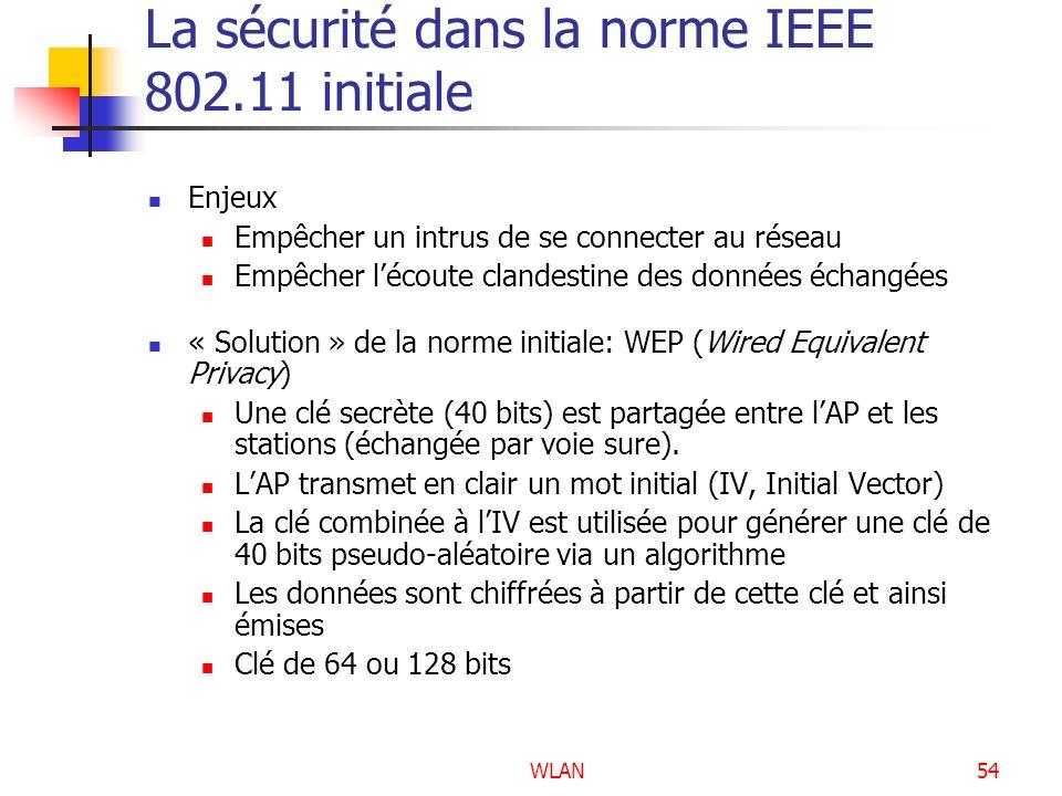 La sécurité dans la norme IEEE 802.11 initiale