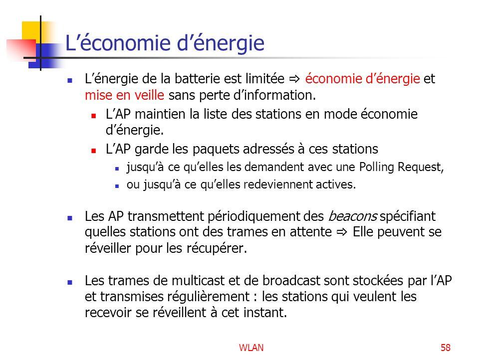 L'économie d'énergie L'énergie de la batterie est limitée  économie d'énergie et mise en veille sans perte d'information.