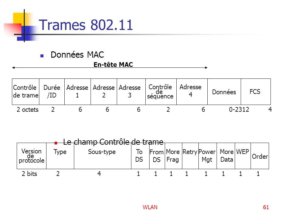Trames 802.11 Données MAC Le champ Contrôle de trame Contrôle de trame