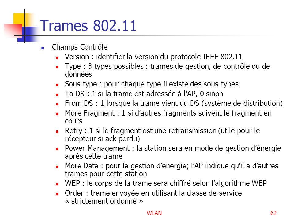 Trames 802.11 Champs Contrôle