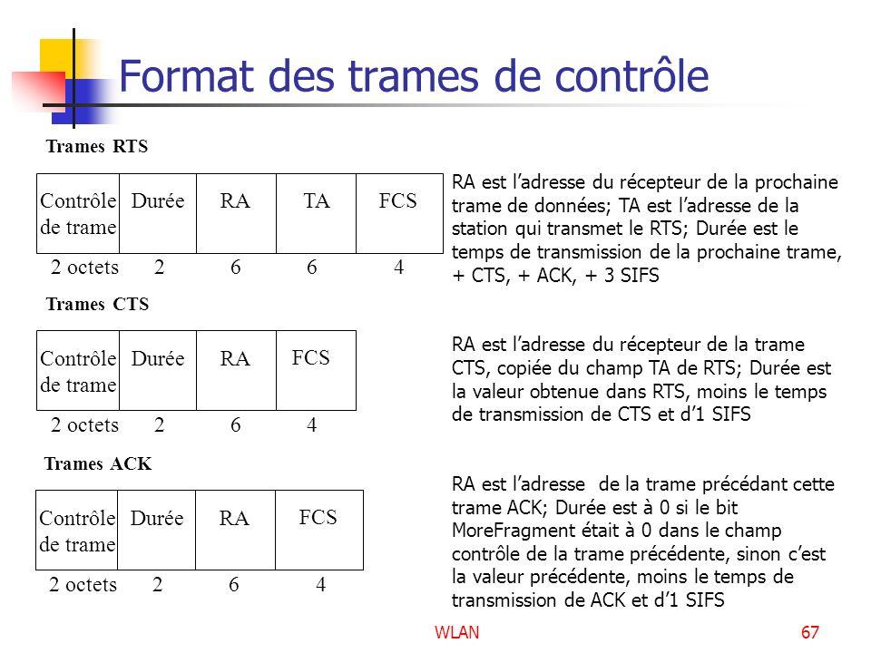 Format des trames de contrôle